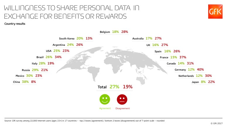 sharing-personal-data_countries-2.jpg