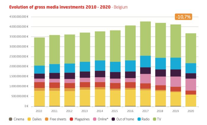 Media Key Facts 1 2020.png