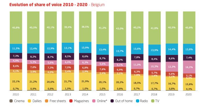Media Key Facts 2 2020.png